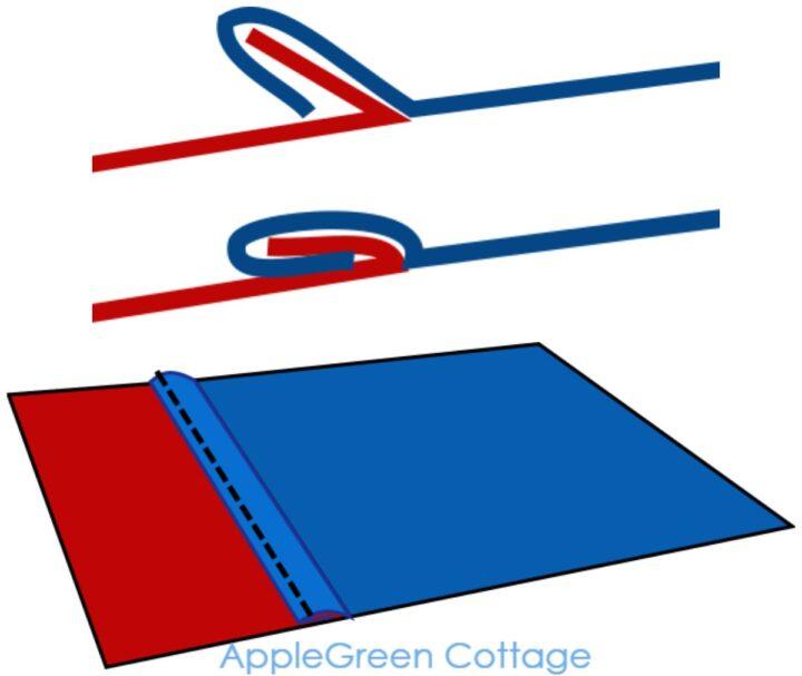 steps to sew a flat felled seam
