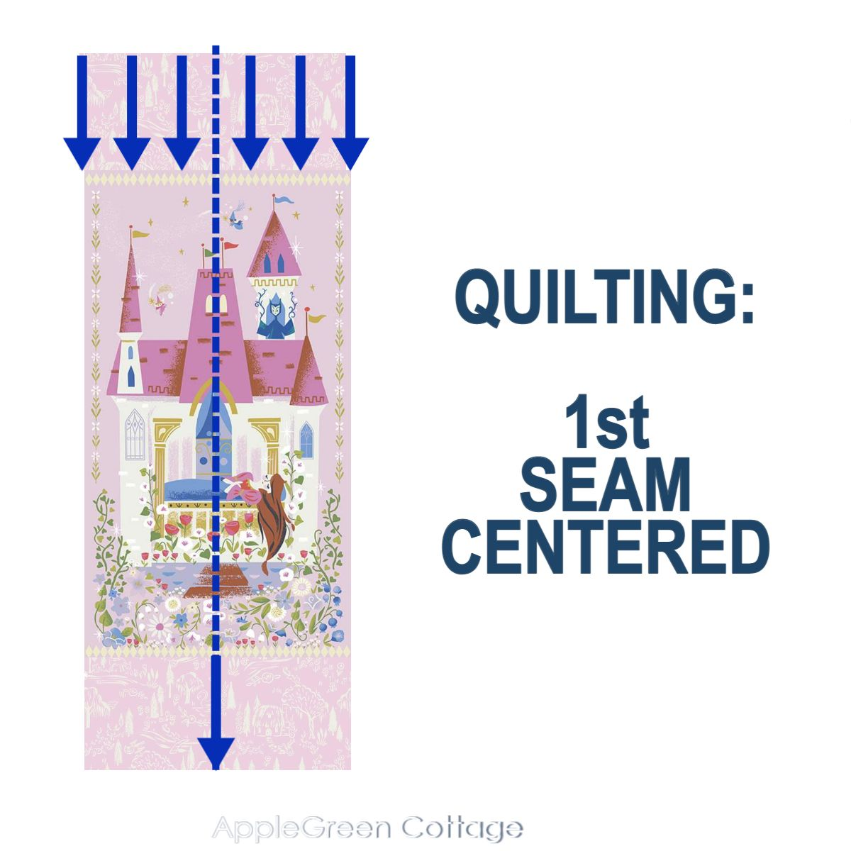 how to quilt a panel